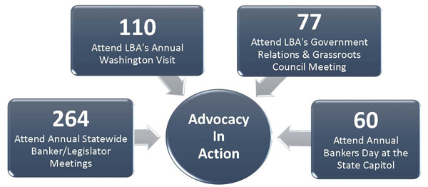 Advocacy In Action graphic